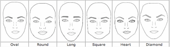face shapes The Power of Fabulous Eyebrows